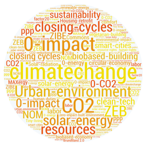 Masterclass CO2 reduction & closing cycles