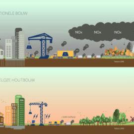Traditioneel versus Emissieloos bouwen - afbeelding ORGA architect