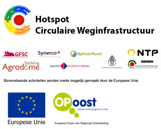 Logo's van alle deelnemende organisaties