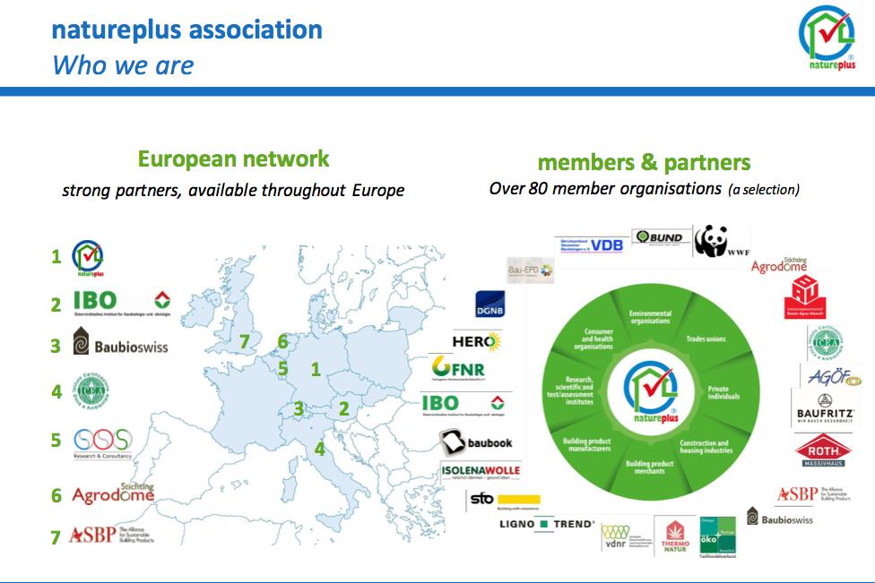 natureplus netwerk organisatie met logo's van partners en leden
